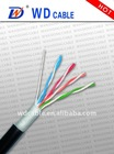 OFC/CCA/CCAM Waterproof electrical Cable