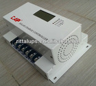 solar system controller for wind turbine