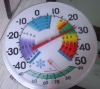 Patio Thermometer & Hygrometer,DIGITAL THERMOMETER,HOUSEHOLD THERMOMETER,MEAT THERMOMETER,BABY NIPPLE THERMOMETER