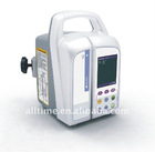Veterinary Infusion Pump