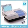 elisa micro plate reader