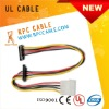UL CABLE