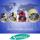 industrial portable vane axial ventilator fan