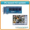 PC based HD DVR, The first Full HD 1080P DVR Card - VEC-6004HDI, plus PC based HD DVR software
