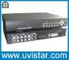 8 channel H.264 cctv dvr