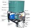 LF-8/55 Hydro test pump,hydrostatic test pump,pressure test machine