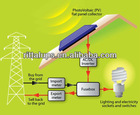 Solar Wind Hybrid Power System Off-grid & Grid-tie1000W-50KW