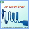 ISO9001 certificated hot air current dryer for sawdust 0086 15237108072