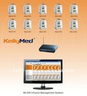 IM-255 Infusion Management System