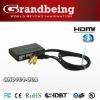 Compositive Video(CVBS) to HDMI converter