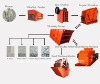 Large Capacity industrial sieve shaker used in Quarrying Plant