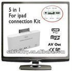 for ipad hdmi camera connection kit