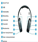 cheapest headset mp3,Card-Inserted headset mp3,sports mp3 player,FM radio,Wireless Headphone, Earphone