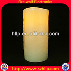 what is best gifts for party?electronics candle