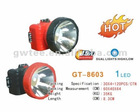 GT-8603 Hot 1.5W single led CE&CCC headlamp