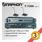 LCD Conference Room Microphone System T-7300(3) for Discuss & video & voting