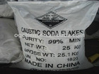 caustic soda buyers