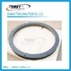 Heavy-Duty Ball Bearing Slewing Ring