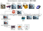 Ore/Mine/Mineral Beneficiation Plant (40-2000T/D) -Magnetic Seprating Process