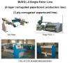 MJSGL-4 Single Facer Line