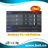 (1u Hardware platform) Network firewall
