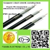 rg59 underground coaxial cable price