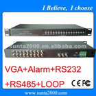 (ST909L) Rackstyle alarm looping 9 channel color quad processor