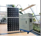 240W HOT SALE FLEXIBLE mono solar panel