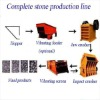 Stone Crushing Plant/Complete Stone Production Line