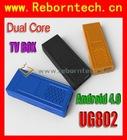Android 4.0.4 Dual Core MINI PC UG802 Google Internet TV Smart Android Box IPTV 1.6GHz RAM 1GB ROM 4GB RK3066