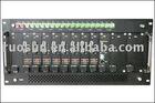 CWDM System, CWDM Equipment.