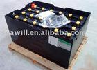 forklift battery pack 48V 600Ah