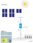 solar powered A/C unit,solar A/C ,A/C unit