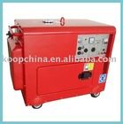generator exporter