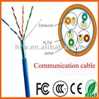 Hotsell plc communication cables
