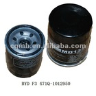 BYD car oil filter 471Q-1012950