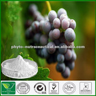 water-soluble Resveratrol