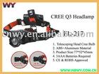 Cree Q3 LED Headlamp FL-217