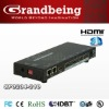 HDMI Splitter 2x4 with IR control