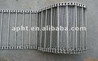 Best Price Conveyor Belt Conveyor Belting