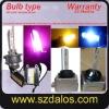 55w/75w HID Xenon kits slim ballast