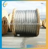 Overhead transmission line conductor(ACSR Conductor)