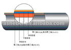 Rongan PSP Composite Pipe