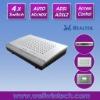 ADSL2+ Modem Router