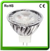 GU5.3,GU10, MR16, E14, E27 High power led light