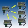 Support encryptions of Viaccess VIA , Seca MG,Irdeto IR and Conax CX TV Cardsplitter