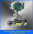Milk flow meter manufactures/types or milk meter