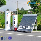 2012 New Style European Solar Water Heaters for Space Heating (Double Coiler 300Liter)