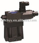 EBG Pilot Operated proportional Pressure Relief Valves