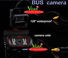 (Manufacture)High Quality low price ,Bus Camera for Safe Driving at Night LED Camera